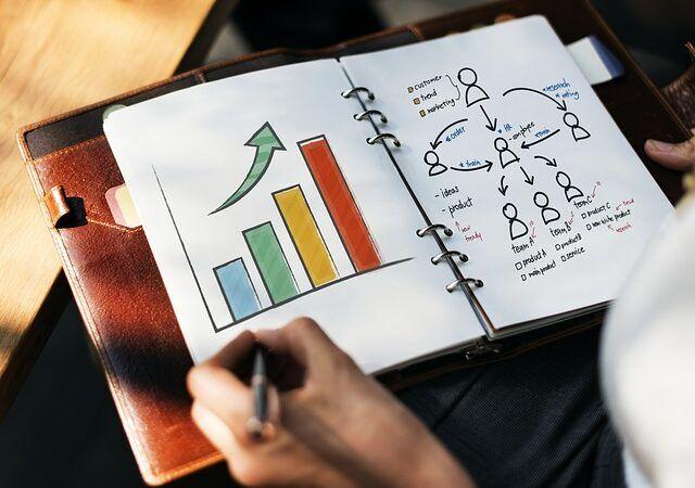 Public relations versus marketing