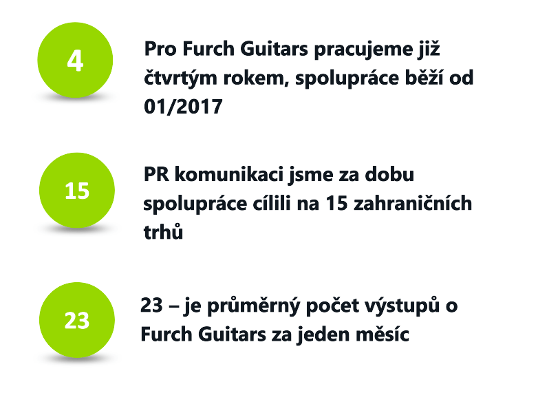 Furch_1