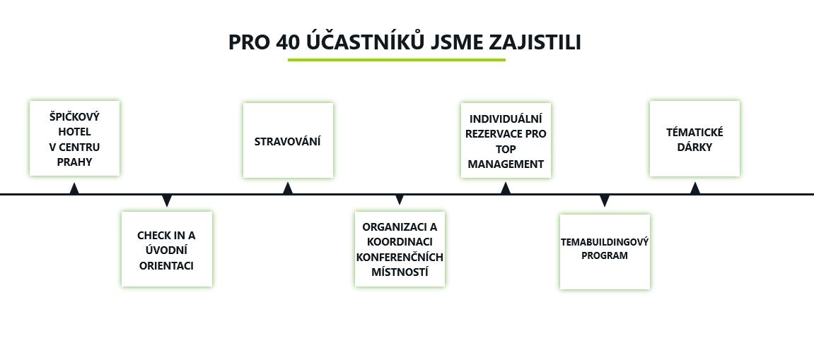MSI_2